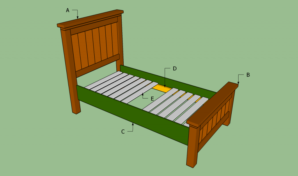 Building a twin bed frame
