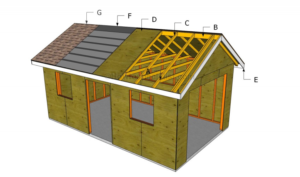 Building a garage roof