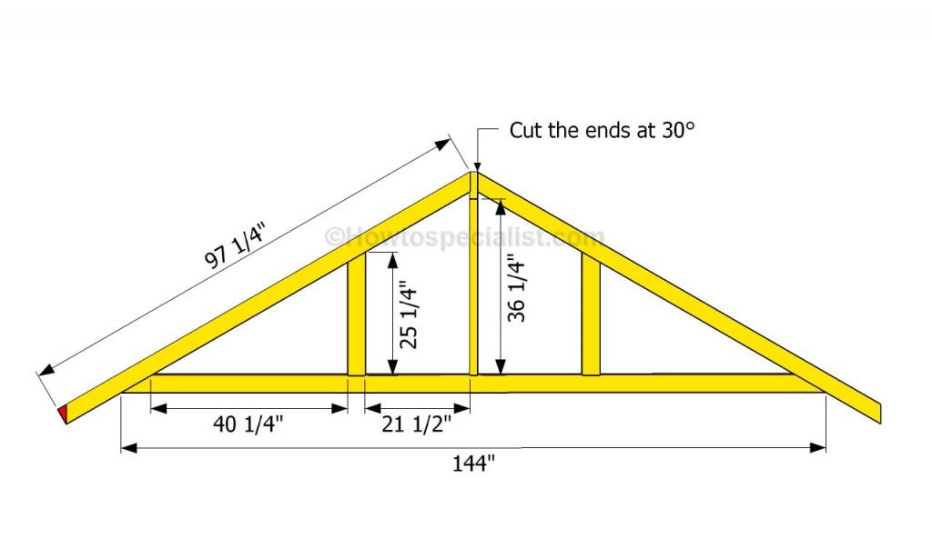 Lumber calculator for garage roof help please hearth com for Lumber calculator for house