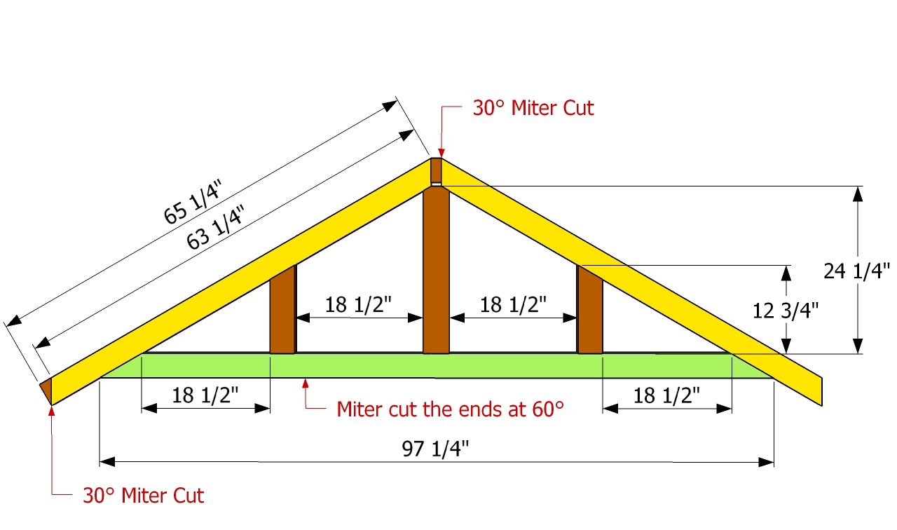 Diy How To Build Rafters Plans Free