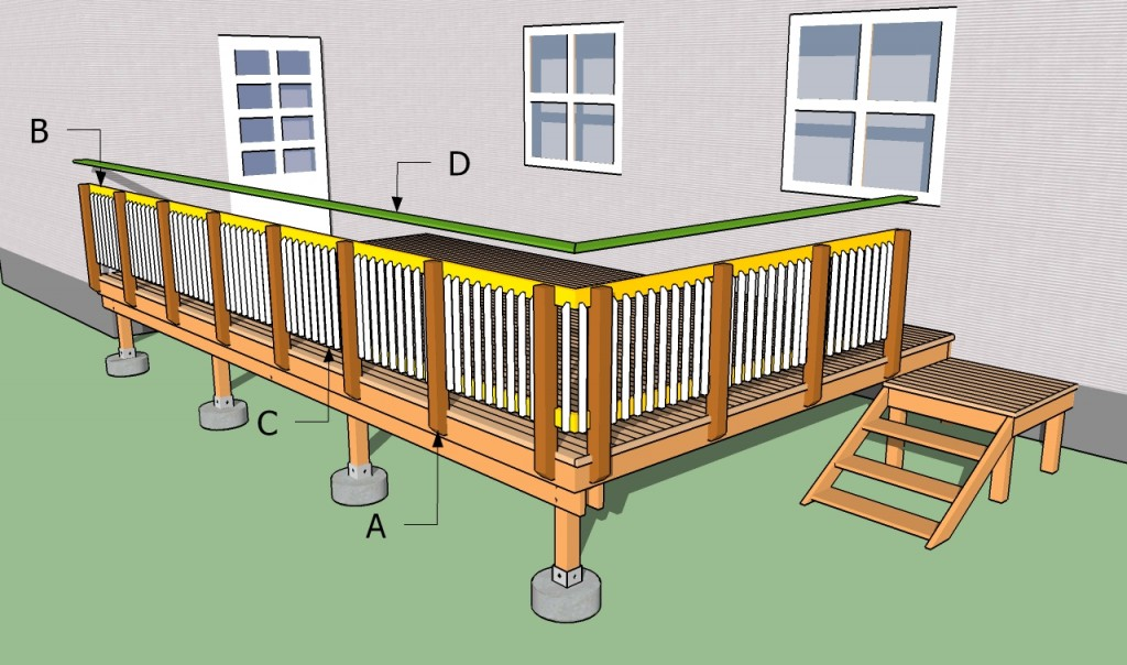 Building deck railings howtospecialist how to build for Easy diy deck plans