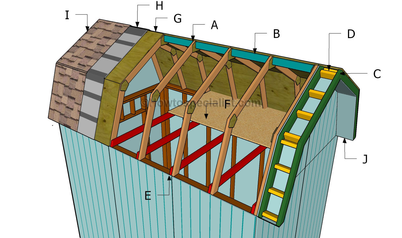 Building a barn shed roof  sc 1 st  HowToSpecialist.com & How to build a gambrel roof shed | HowToSpecialist - How to Build ... memphite.com