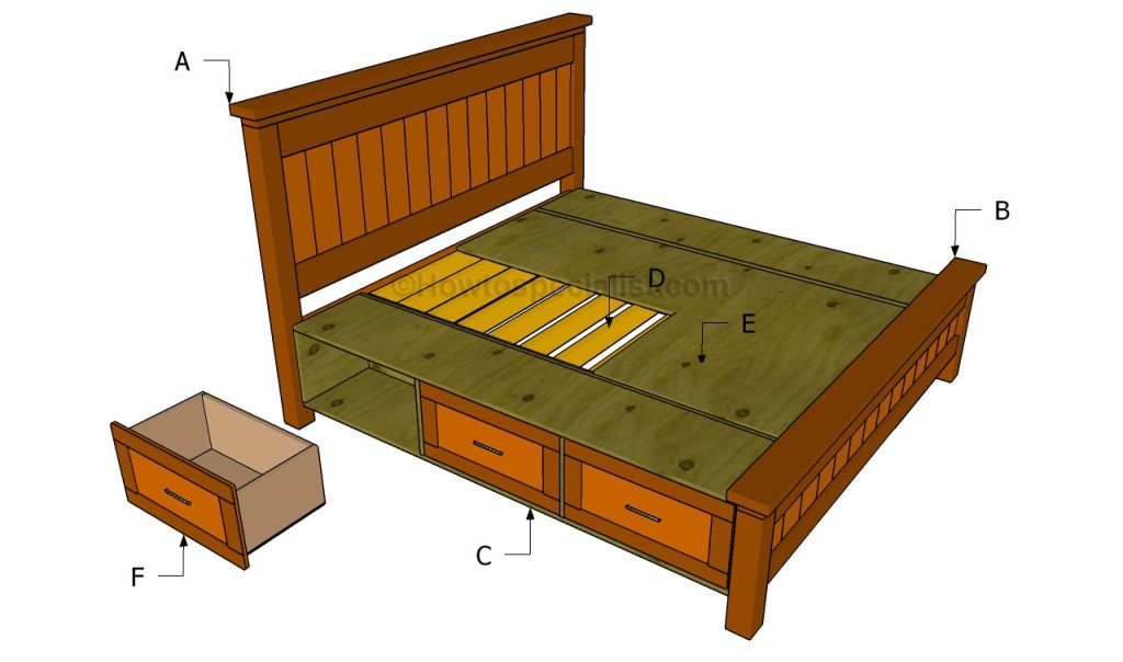 building a platform bed frame with drawers | Quick Woodworking ...