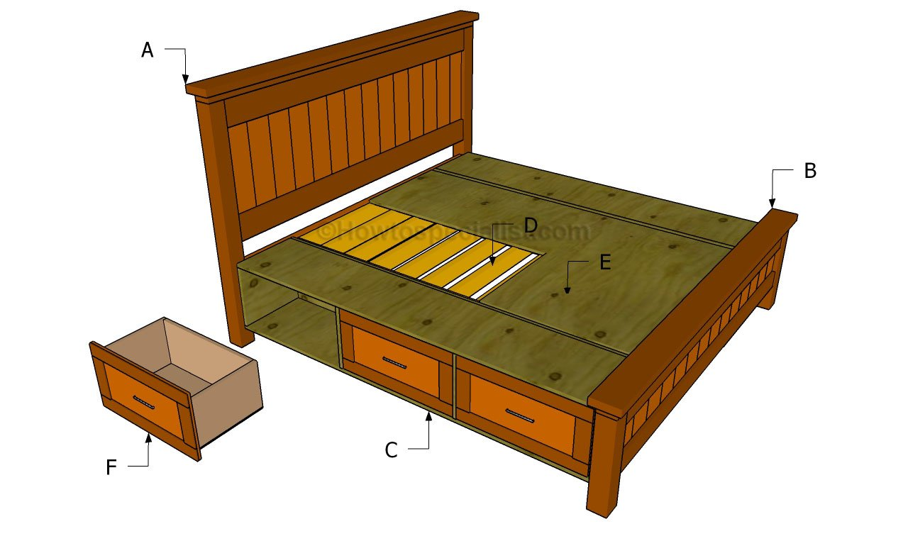 Platform bed woodworking plans diy pedestal king - How to build a queen size bed frame with drawers ...