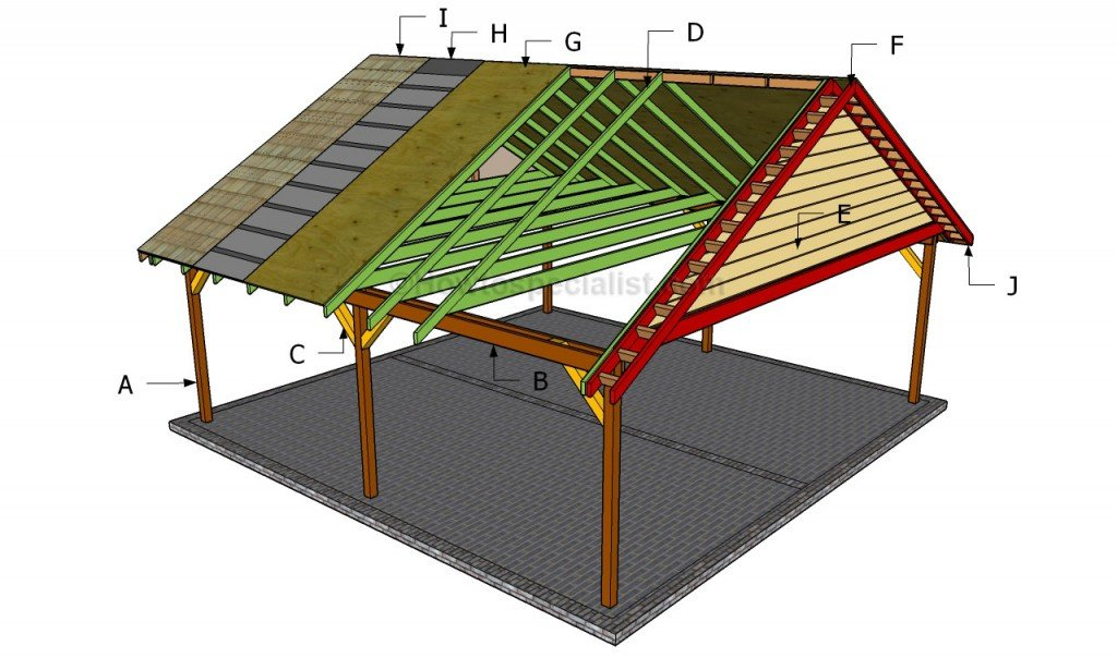 Building a double carport