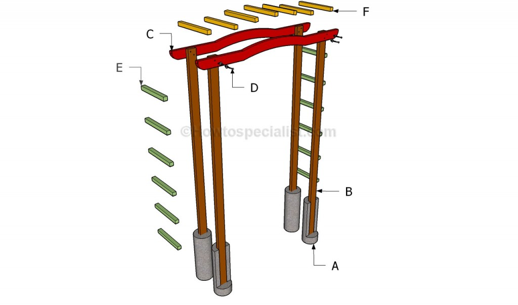 How to build a garden arbor HowToSpecialist How to
