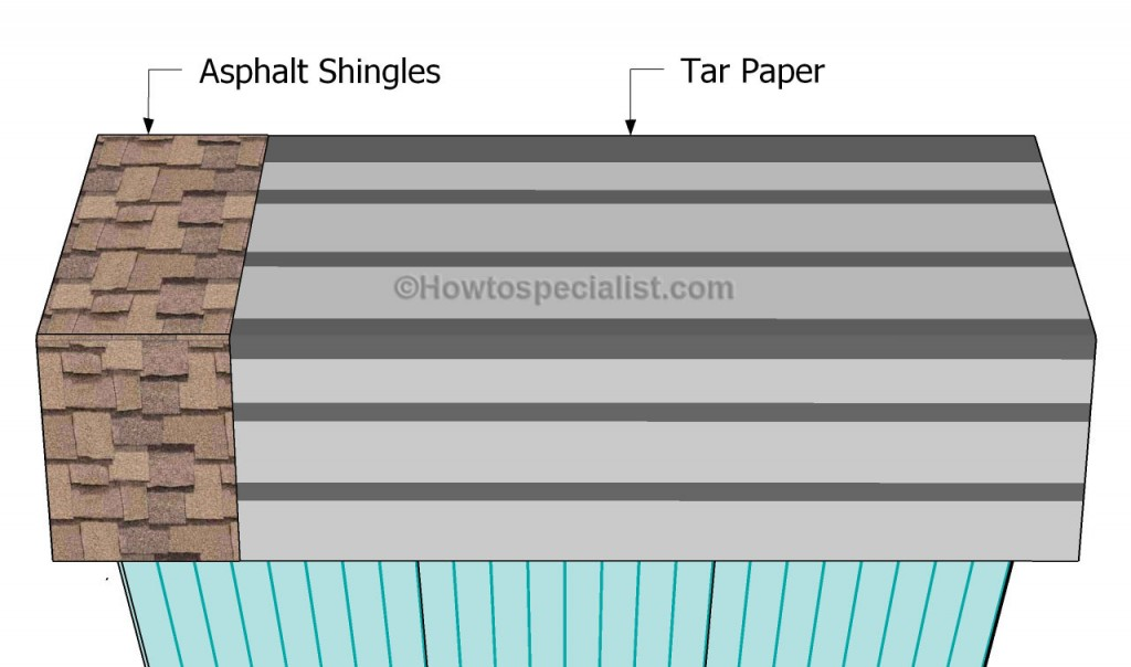 Fitting the shingles