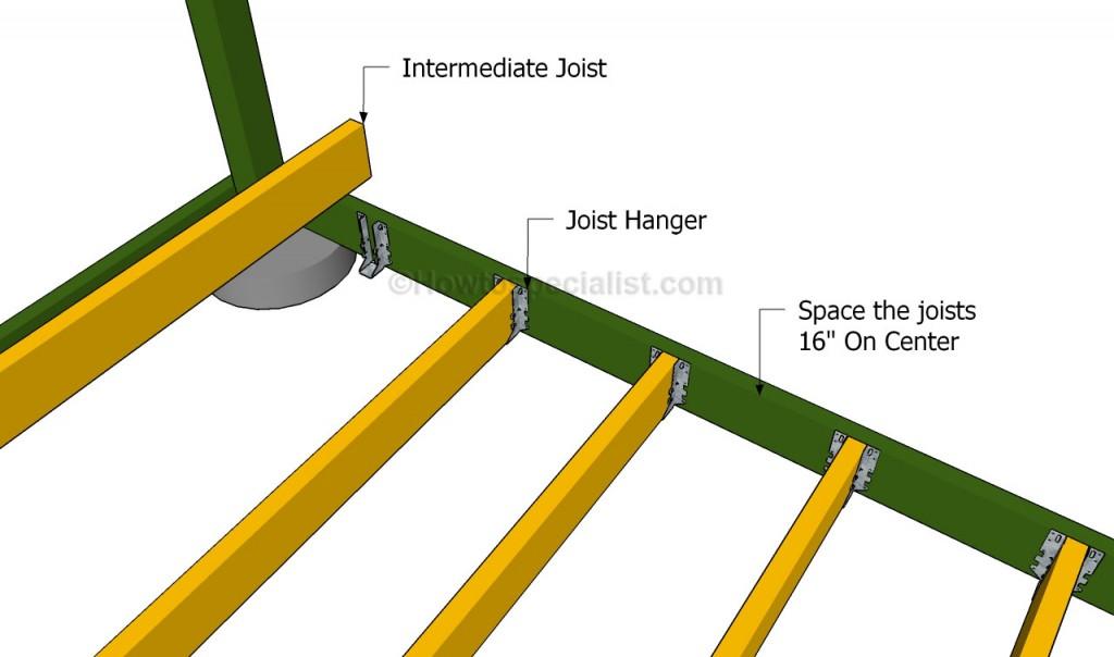 Installing the intermediate joists