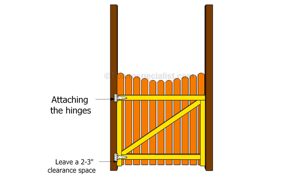 Attaching the gate into place