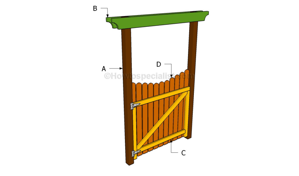 How to build a garden gate HowToSpecialist How to Build Step