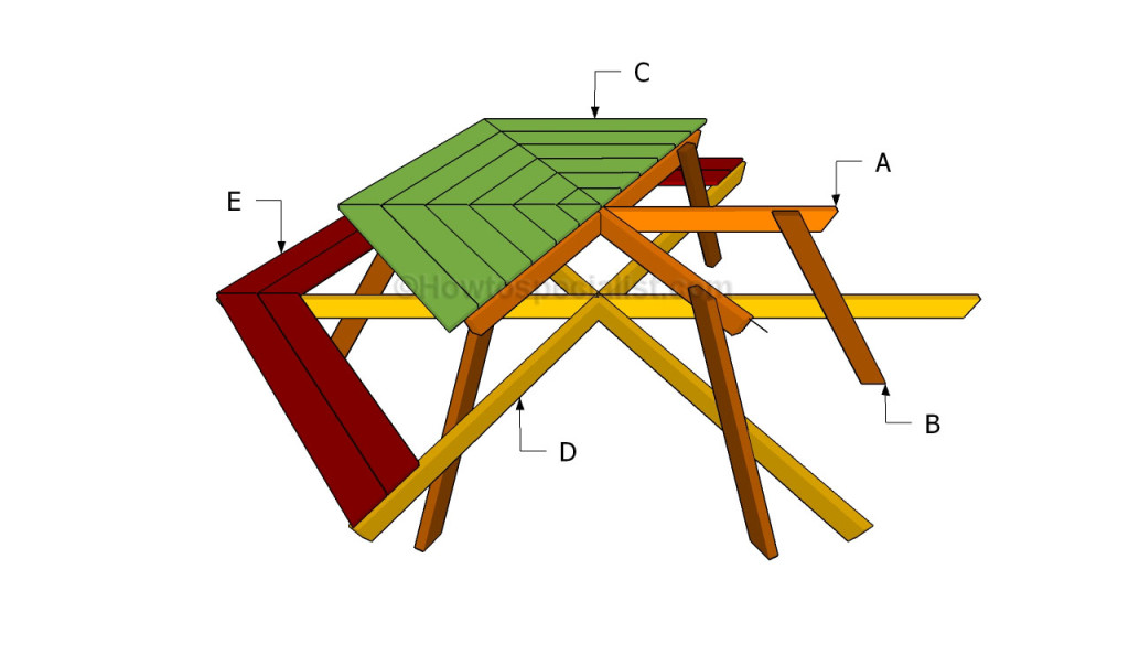 Nothing found for Tag How Do I Build A Picnic Table?paged=139
