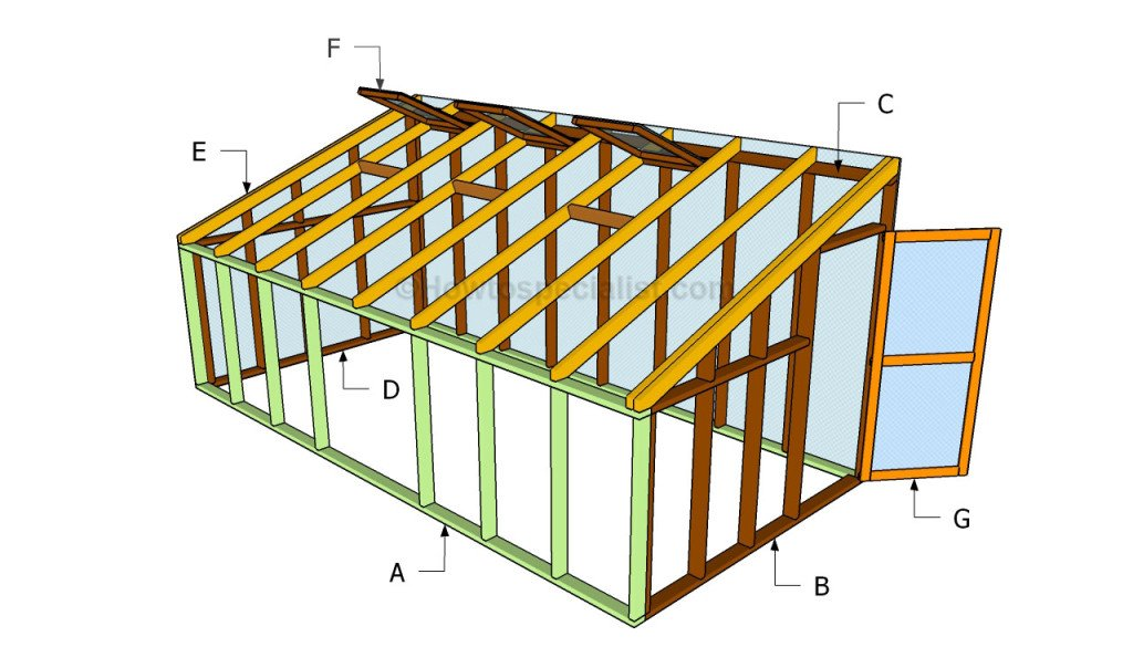 Building a lean to greehouse