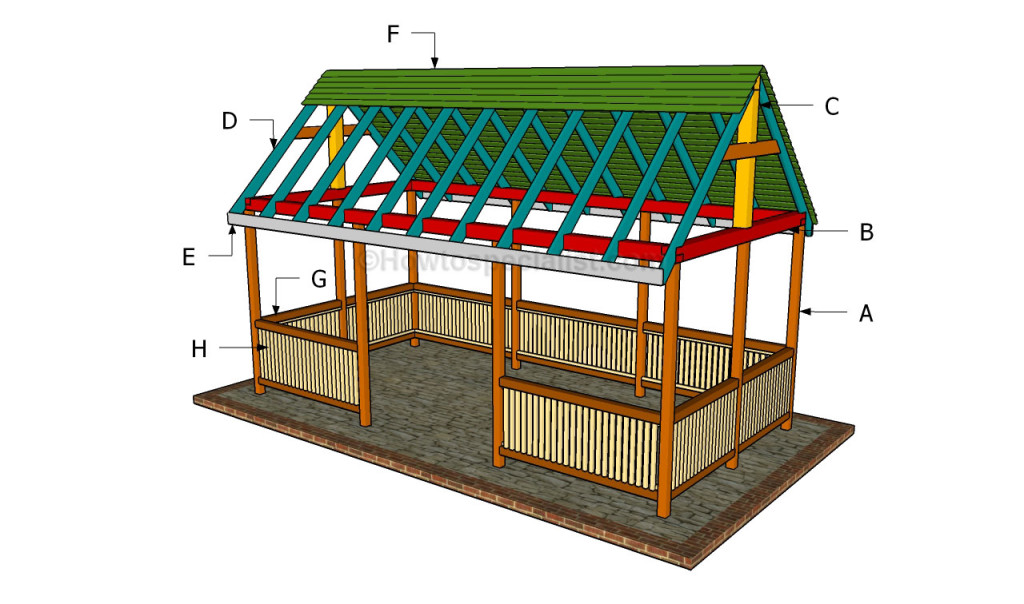 ... pavilion | HowToSpecialist - How to Build, Step by Step DIY Plans