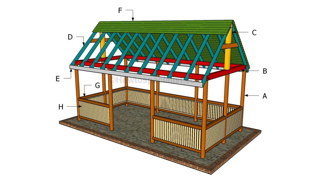 Building a pavilion
