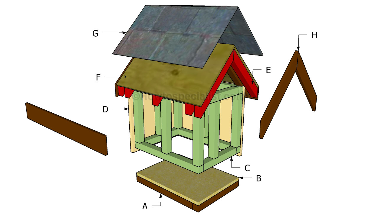 Building an outdoor cat house