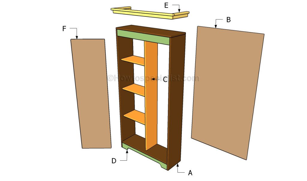 How to build an armoire wardrobe howtospecialist how for How to make wardrobe closet