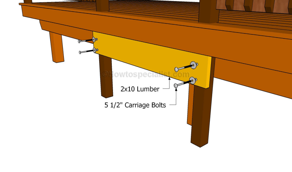 Installing the ledger board