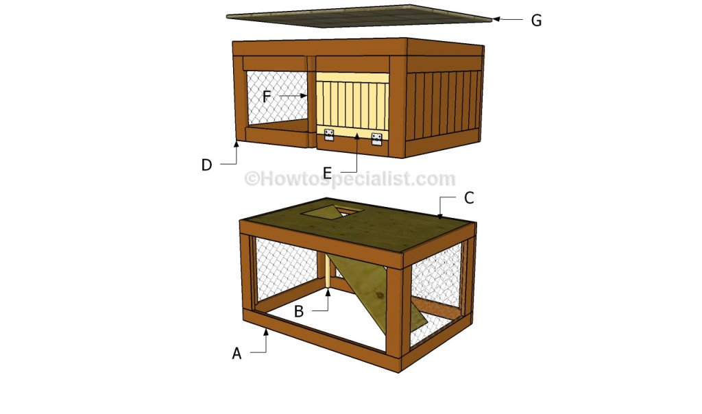 Woodworking tools woodworkz clothing woodworking plans - How to make a rabbit cage ...