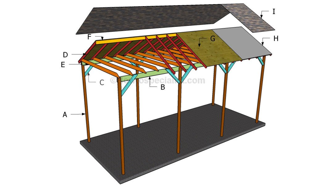 Wooden Carport Plans : How to build a wooden carport howtospecialist