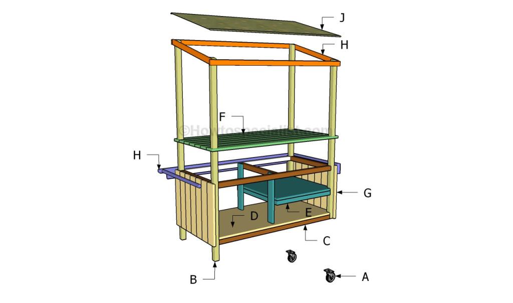Lemonade Stand Designs : How to build a lemonade stand howtospecialist
