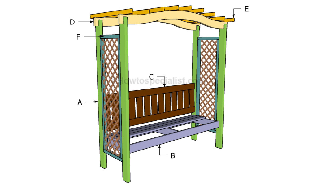 How to build an arbor bench | HowToSpecialist - How to ...