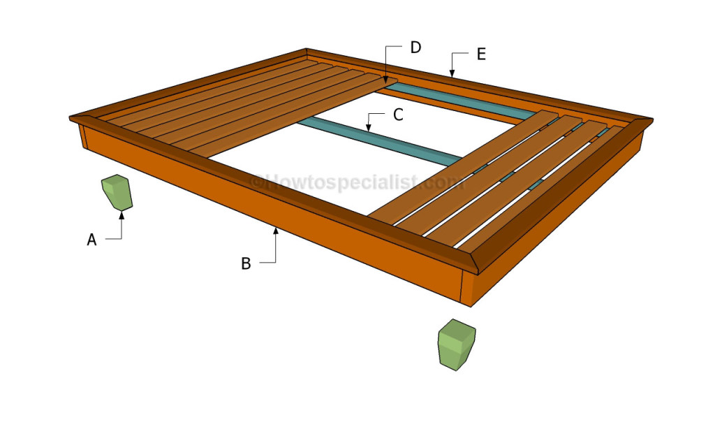 How to build a simple bed frame howtospecialist how to for Basic twin bed frame