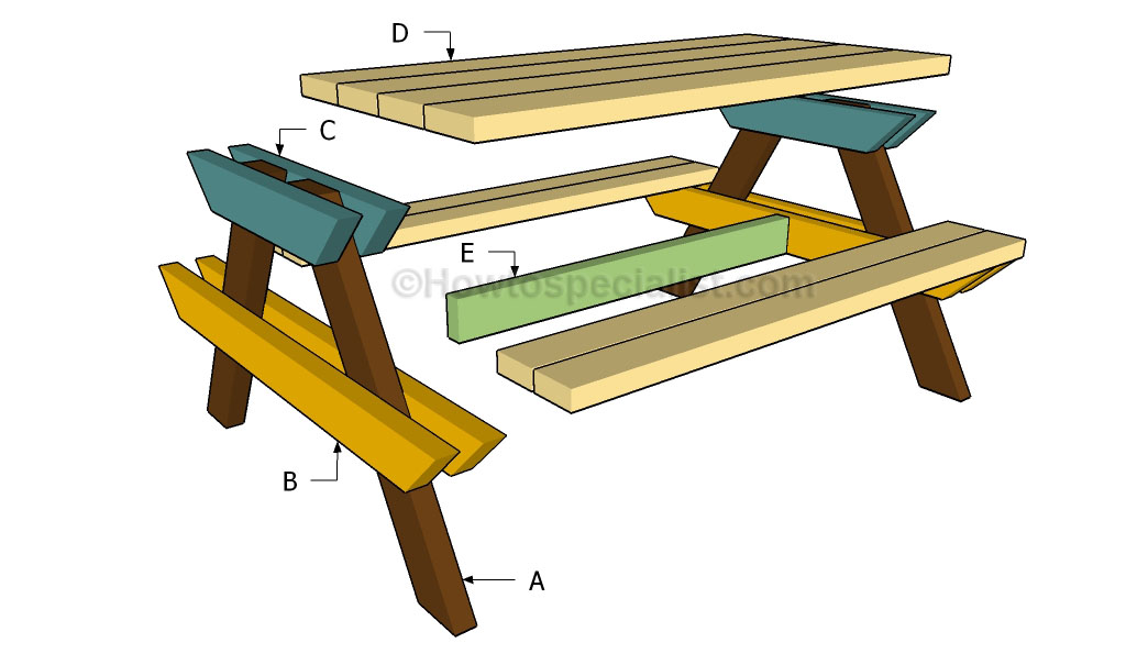 ... picnic table | HowToSpecialist - How to Build, Step by Step DIY Plans