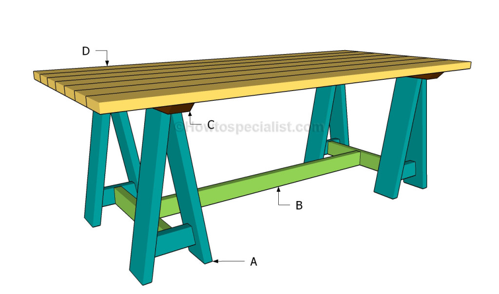 Building a sawhorse table