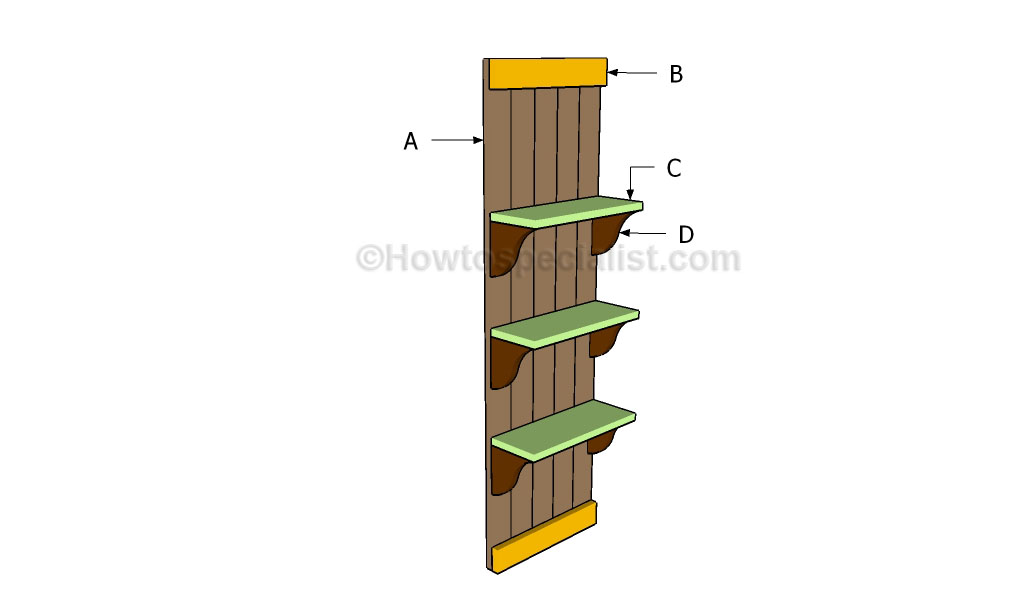 Building wall shelves plans synonyme