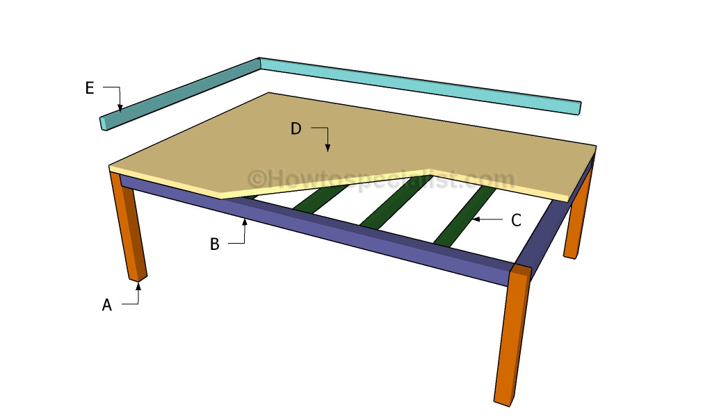 Building a play table