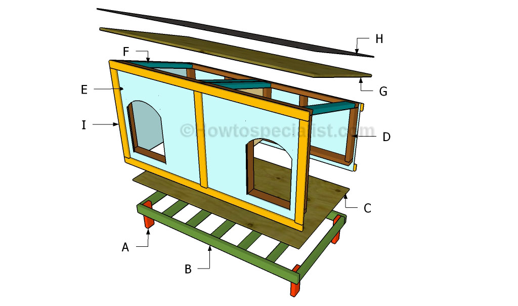 How to build a dog house roof howtospecialist how to Step by step to build a house