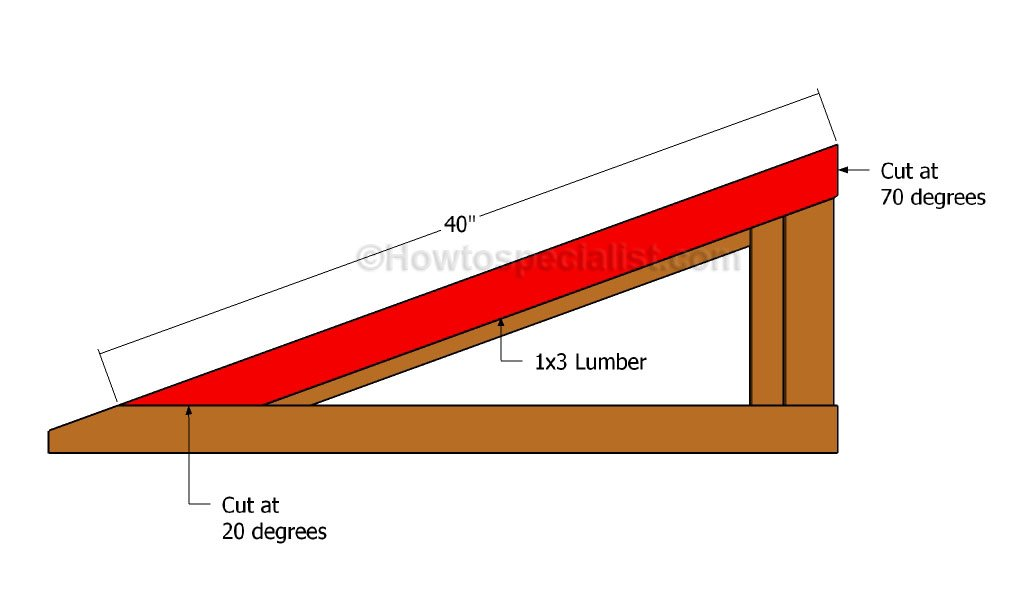 How To Build A Dog Ramp Howtospecialist How To Build