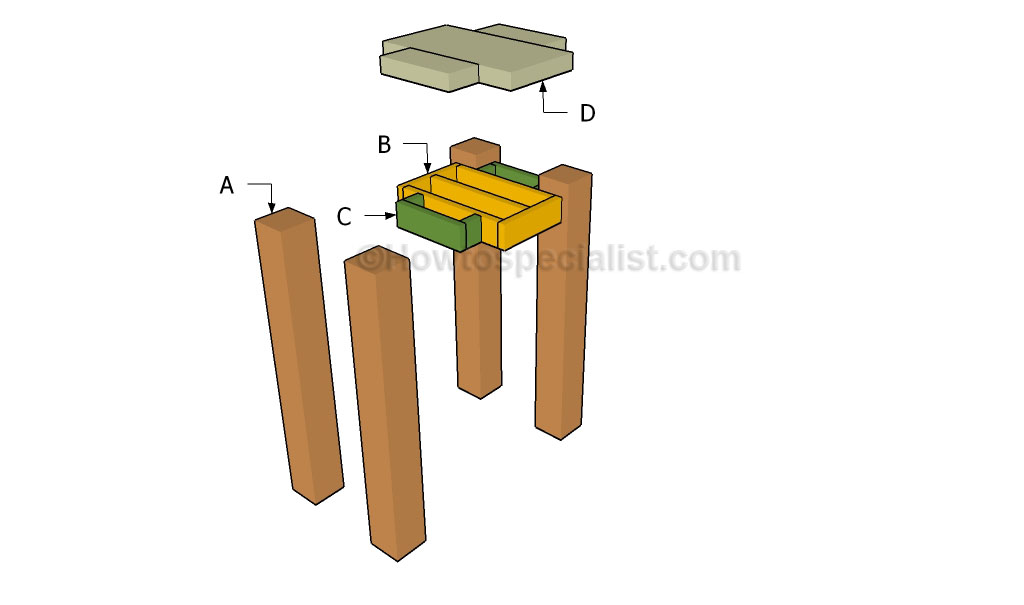 Building a bistro stool