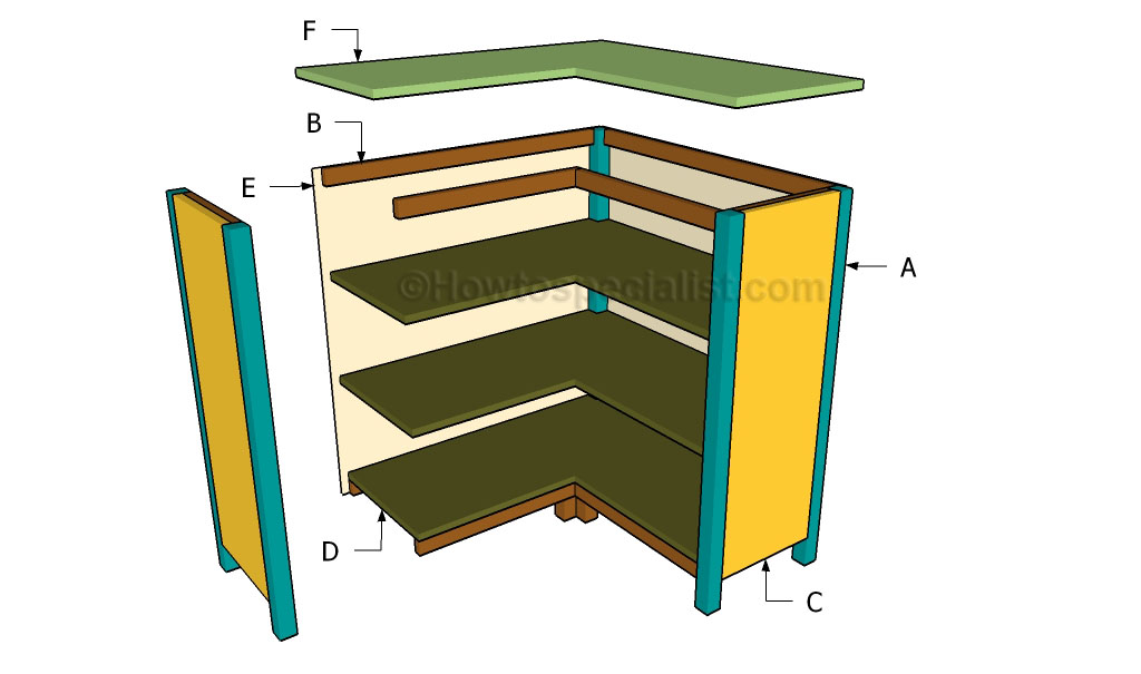 Building a corner bookcase