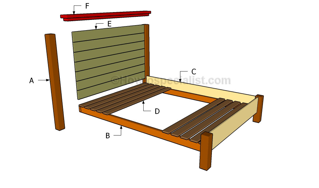 Queen bed frame plans howtospecialist how to build for How tall is a standard bed frame