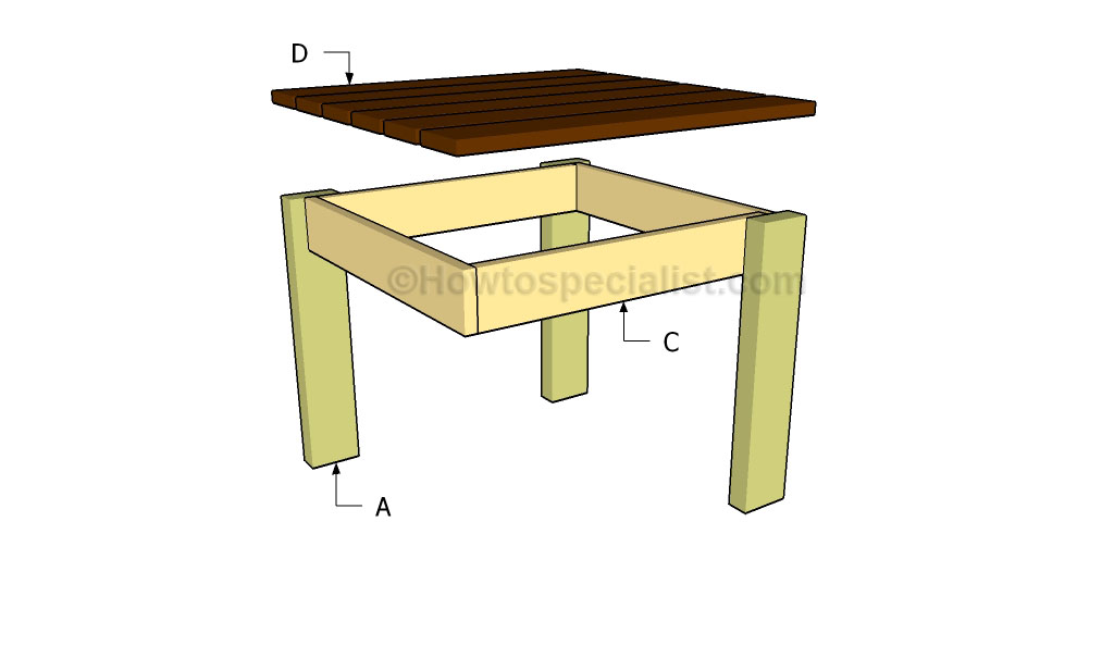 Simple End Table Plans HowToSpecialist How to Build Step by