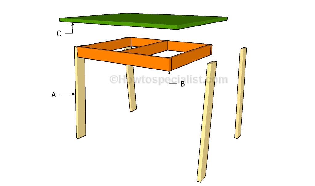 Building the activity table