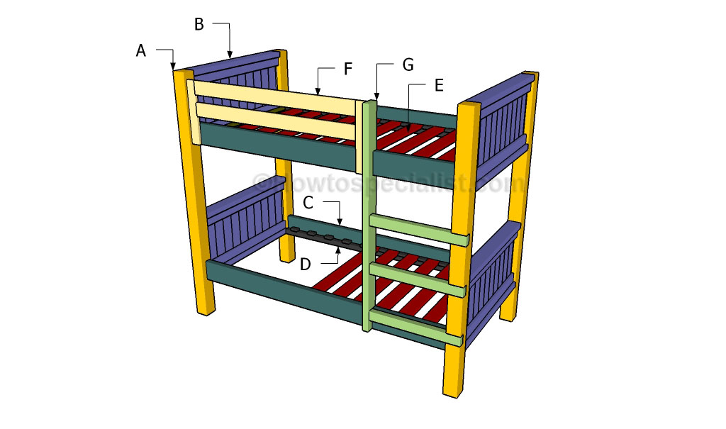 Building the bunk bed