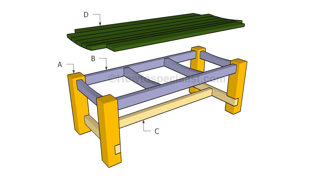 Building A Patio Bench