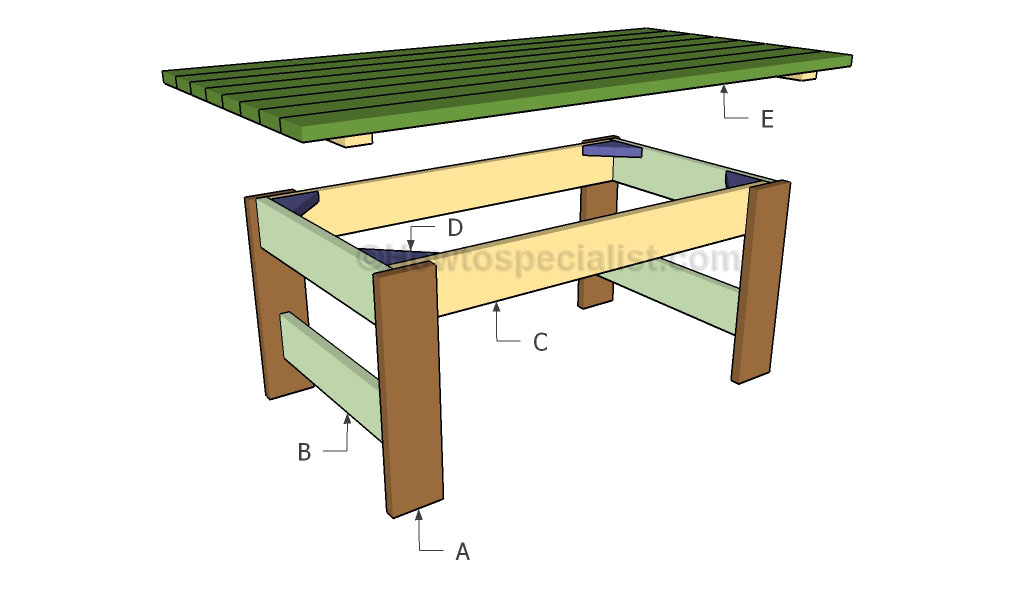 How to build an outdoor table howtospecialist how to for How to build a patio table