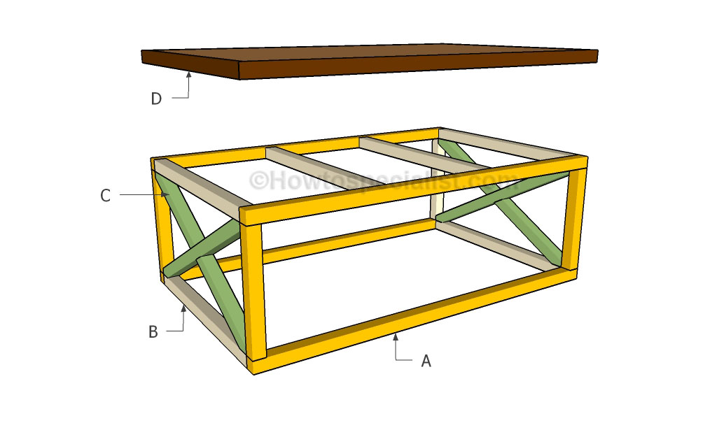 Rustic coffee table plans HowToSpecialist How to Build Step by