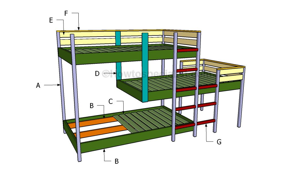 Triple bunk bed plans | HowToSpecialist - How to Build, Step by Step ...