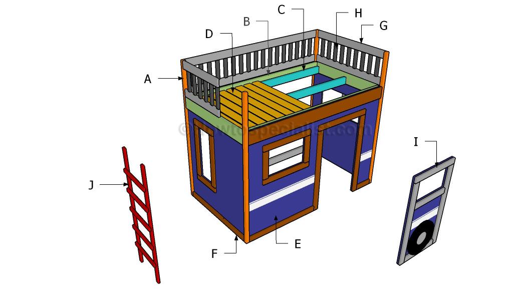 Building a truck loft bed