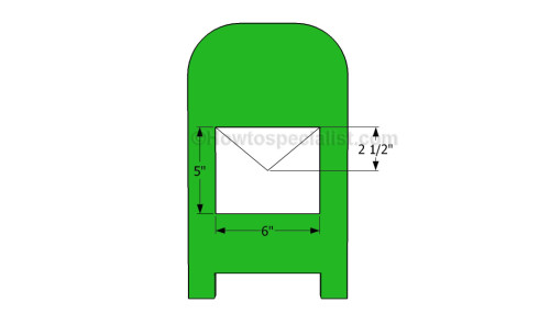 Building the envelopes