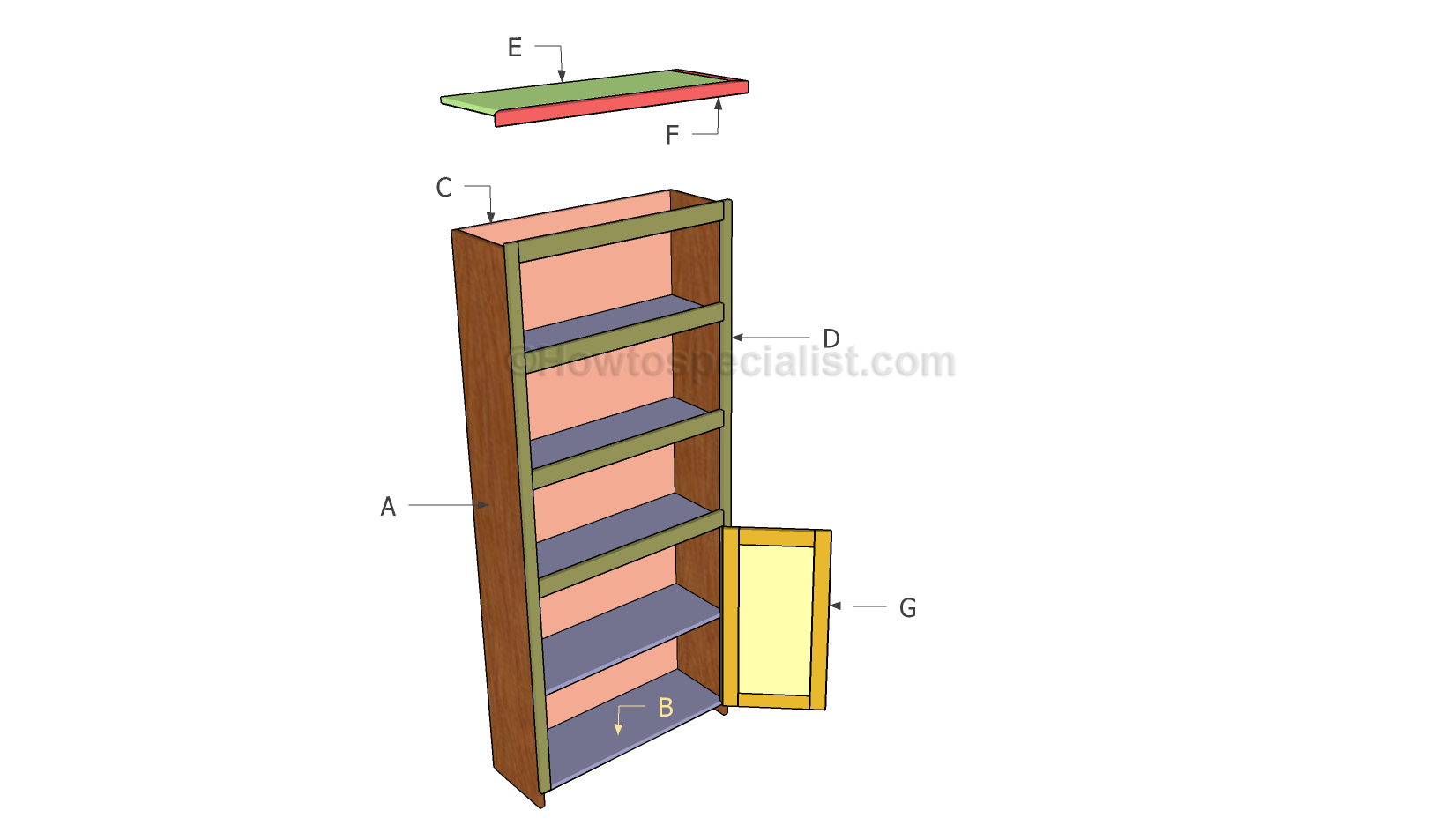 Cabinet building plans | HowToSpecialist - How to Build, Step by Step ...