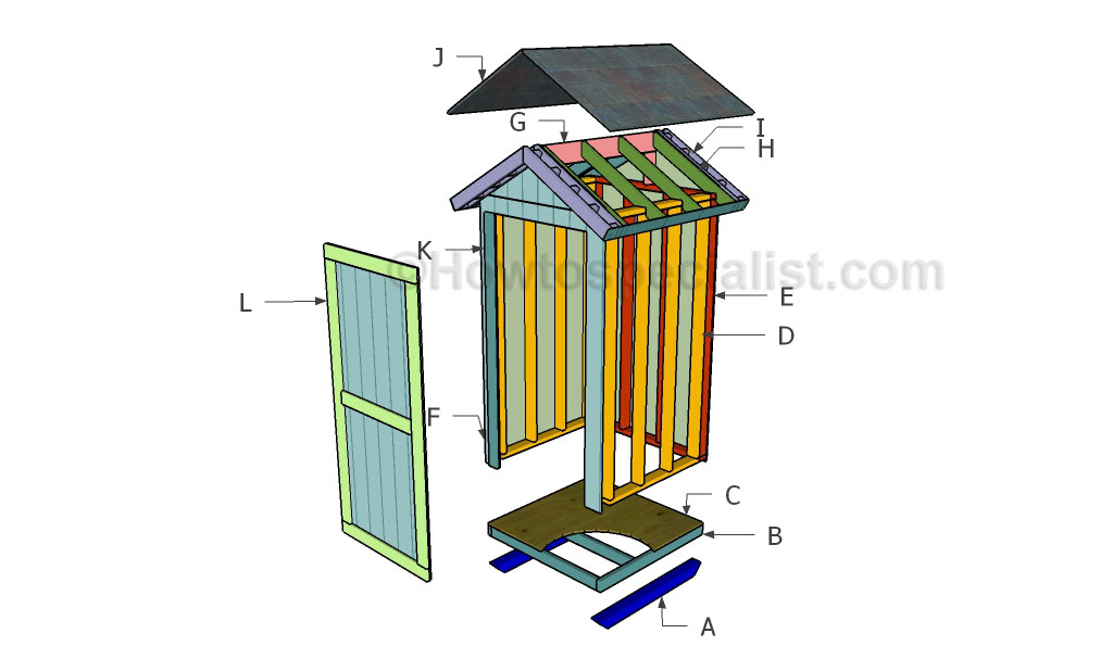 Building Plans For 4x4 : How to build a small shed roof howtospecialist