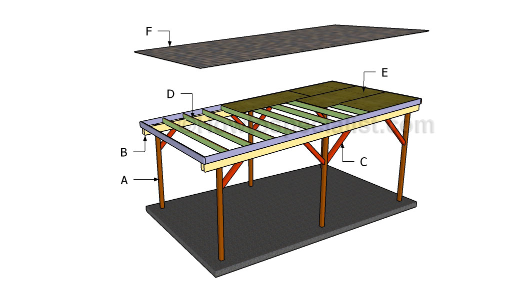 Building a flat roof carport