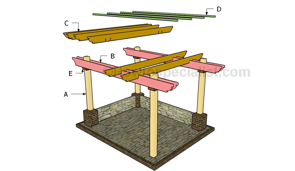 DIY Pergola Plans HowToSpecialist How to Build Step by Step DIY