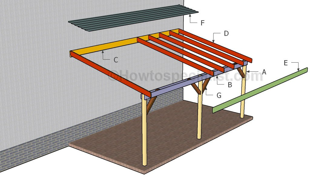 How to build an attached carport howtospecialist how for Garage attached to house