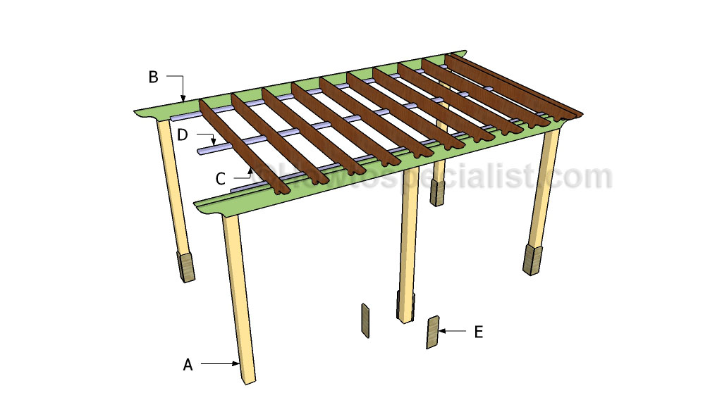 Building an attached pergola